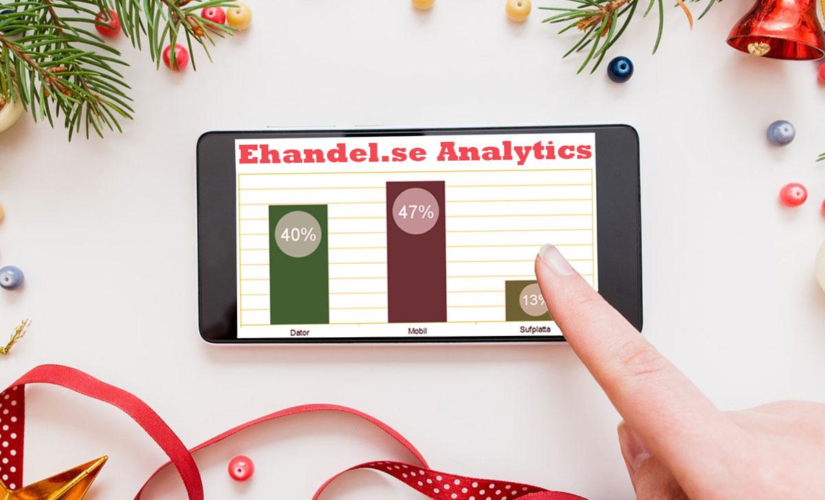 Allt fler julhandlar i mobilen - snittorder på 900 kronor
