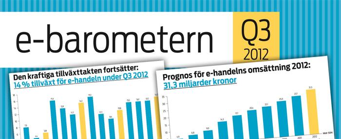 Den kraftiga tillväxten fortsätter för E-handeln