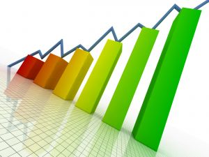 E-handeln fortsätter öka