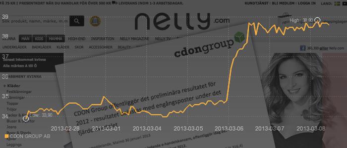 CDON Group rusade på börsen efter bankbesök