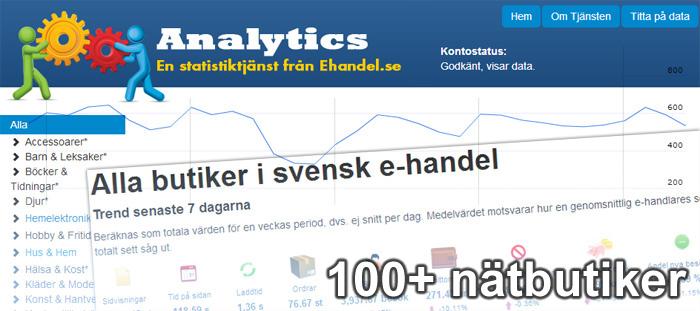 Över 100 anslutna butiker i Ehandel.se Analytics