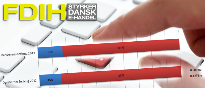 17 procent av all handel i Danmark sker på nätet