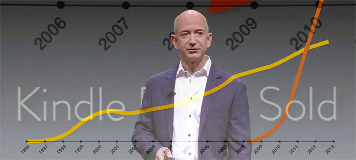 Amazon ökar sin försäljning men tror på sämre tider