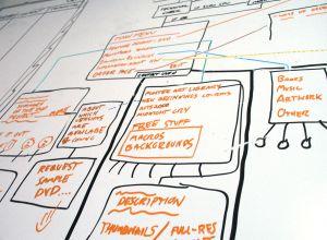 Planerna för Ehandel.se
