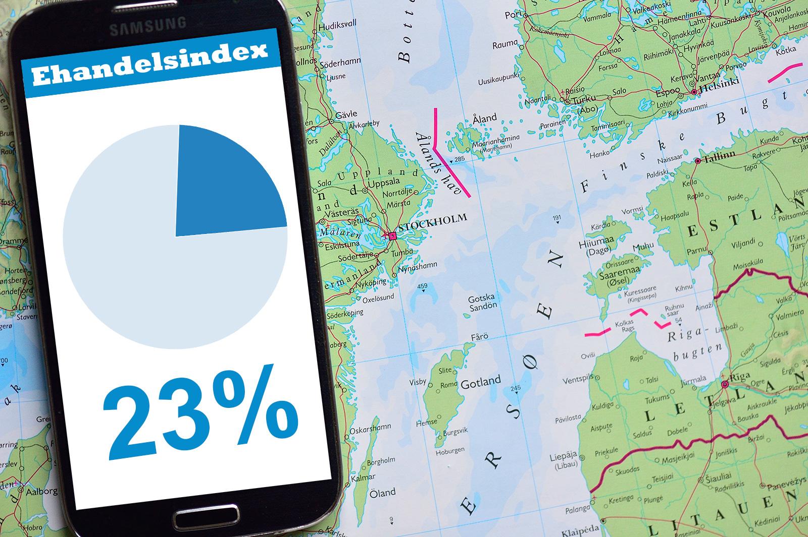 23% av Svensk e-handels omsättning kommer nu via mobilen